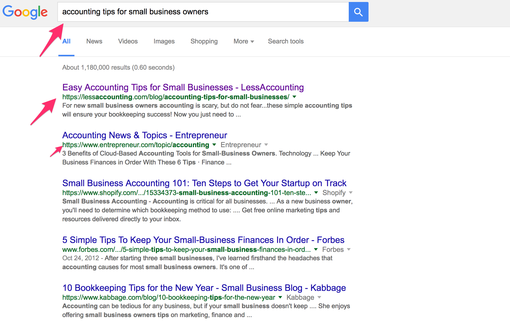 LessAccounting ranks higher well for relative keywords in their industry